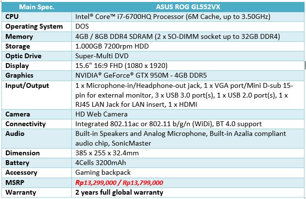 Spesifikasi_ASUS ROG GL552VX