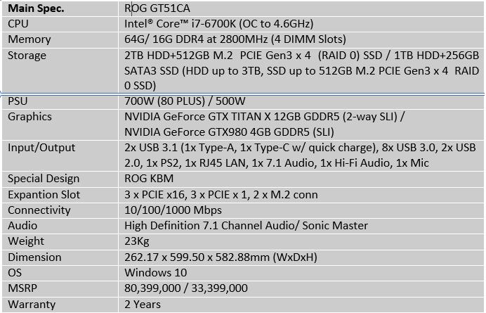 Spesifikasi ASUS ROG GT51CA