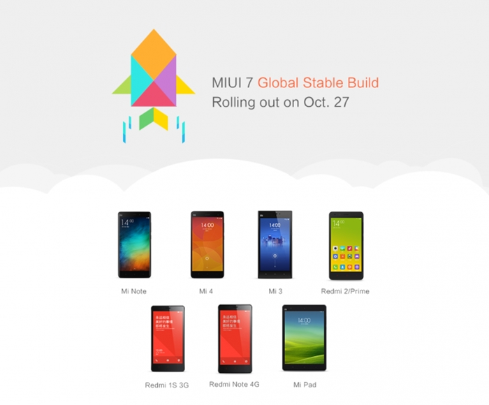 Daftar Ponsel Xiaomi MIUI 7 Global Stable