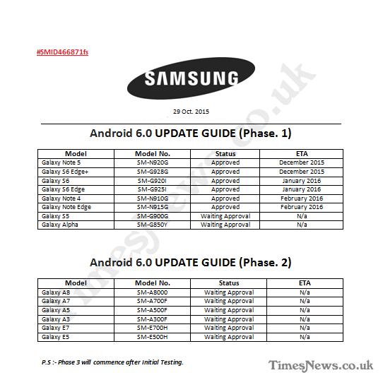Bocoran Dokumen Samsung