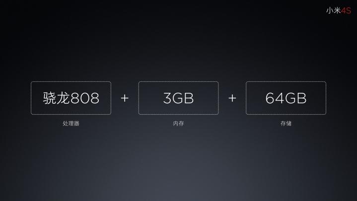 Prosesor_Xiaomi Mi 4s