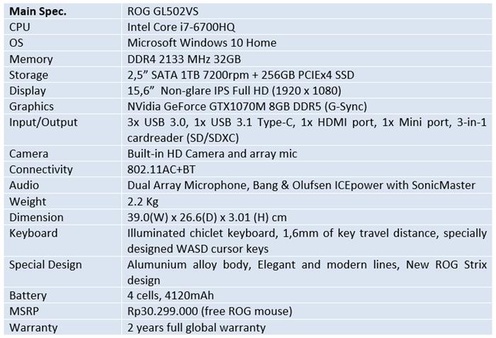 Spesifikasi ASUS ROG GL502VS